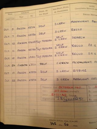 Royal Air Force Pilot's Flying Log Book.