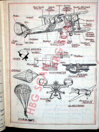 Bristol T.C.69 Aircraft Division Class A- Lectures, Notes, Drawings, Diagrams, etc.