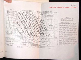 Pilot Training Manual for the Liberator B-24 Bomber Aircraft.